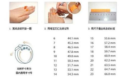 那么正确的戒指尺寸测量方法就是用一根丝线